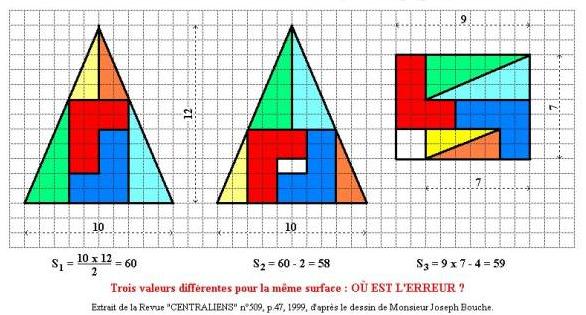 les-mathematiques_net_pages_triangle_magique